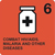 mdg6:comabt HIV/AIDS, malaria and other diseases