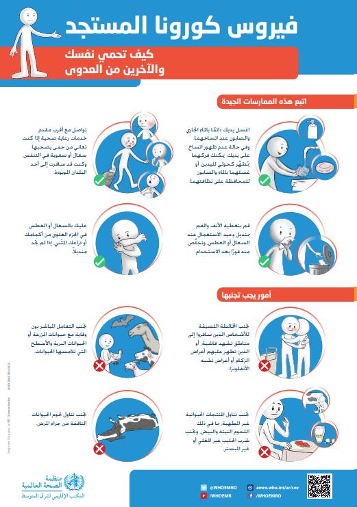 فيروس كورونا المستجد : كيف تحمى نفسك و الأخرين من العدوى