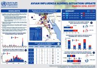Avian influenza A(H5N1) update, 31 March 2016
