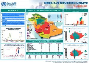 MERS-CoV_update_15_June_2015