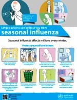 Influenza.advice_for_protection_of_yourself_and_others