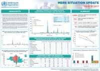 MERS_situation_update_March_2017