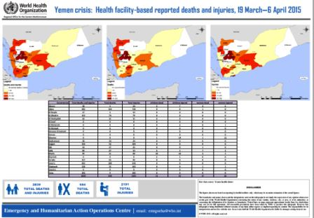 Health facility-based reported deaths and injuries, 19 March—12 April 2015