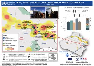 WHO EMRO | Mobile medical clinics | Information resources | Iraq