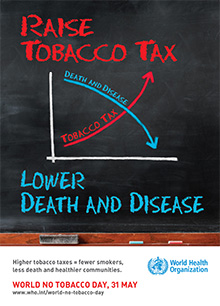 World No Tobacco Day poster 2014