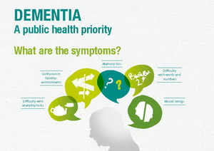 Image. Infographic on dementia.