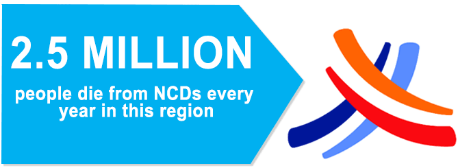 2.5 million people die from NCDs every year in this region