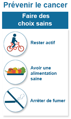 1prevent_cancer_healthychoices-french