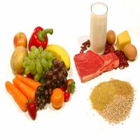 Groups of fruit and vegetables, meat and dairy products, cereals and rice