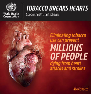 World No Tobacco Day 2018 infographic - Heart attacks and stroke: Eliminating tobacco use can prevent millions of people dying from heart attacks and strokes